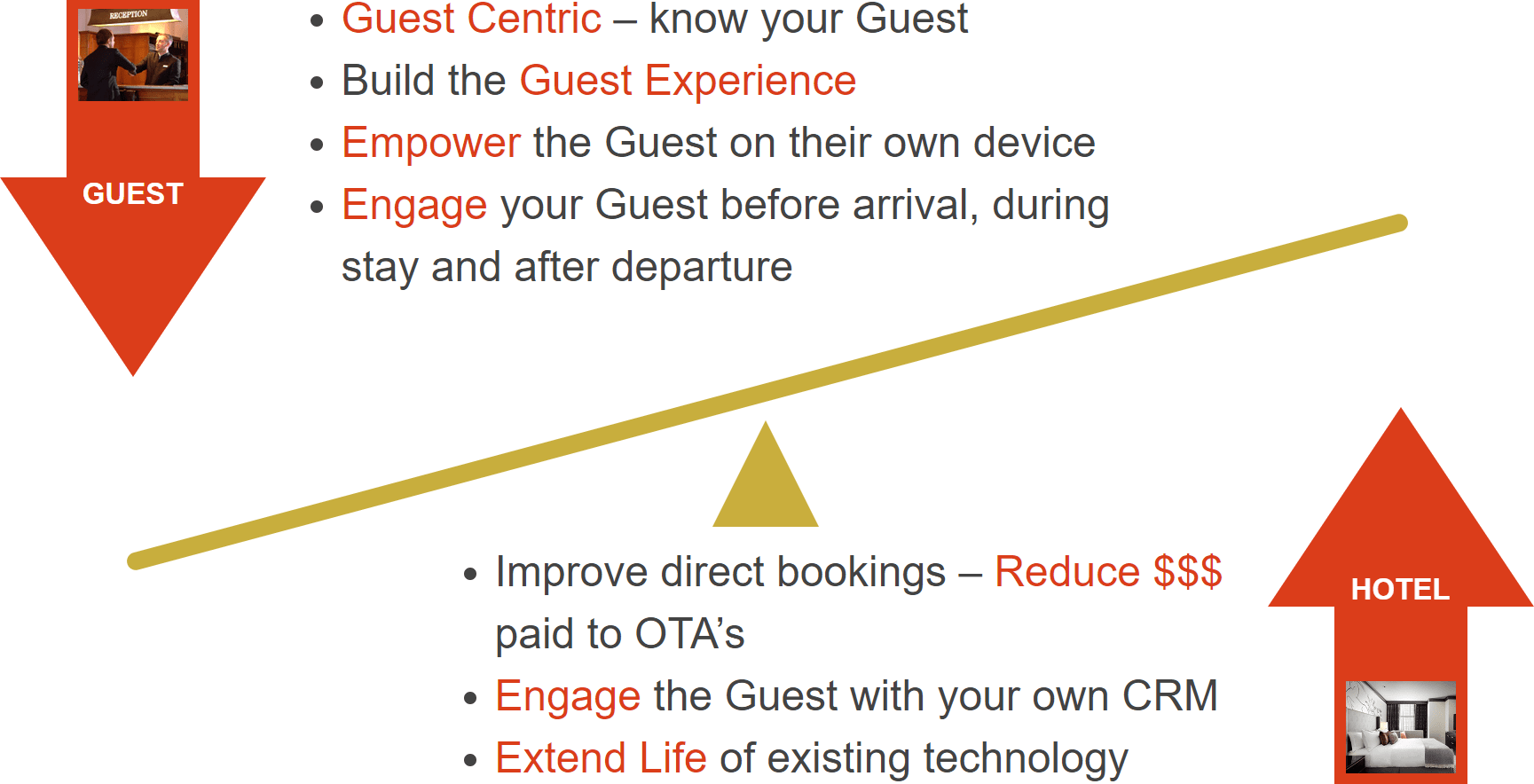 Empowering Your Guest
